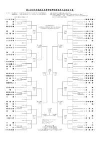 第140回北信越地区高等学校野球大会(平成30年度春季)組み合わせ
