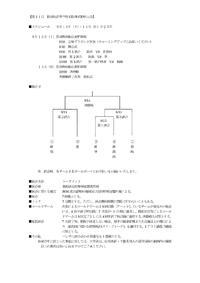 第41回新潟県高等学校OB硬式野球大会と雑感