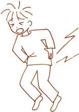 腰痛の治し方:手順①